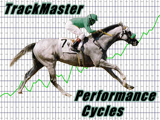 Performance Cycles